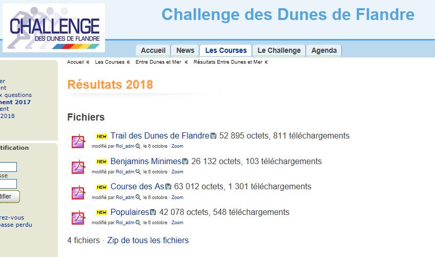 Résultats sur le site du challenge des dunes de Flandre